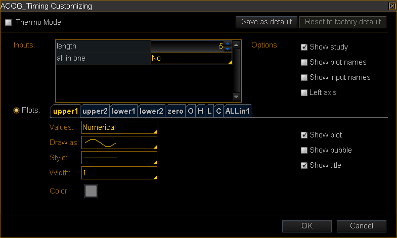 Center Of Gravity (COG) and Timing indicator Advanced edition (Thinkorswim)
