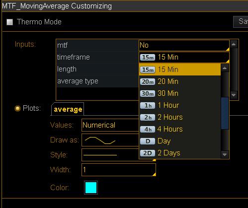 Multi time frame (MTF) moving average for thinkorswim TOS