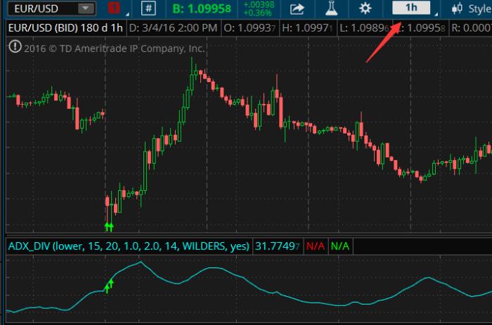 Tradingview forex volume